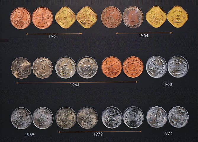 Coins of Pakistan Rare